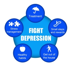 Hypnotherapy Newcastle Fight Depression Overcome Depression
