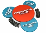 Hypnotherapy In Tyne And Wear For PTSD