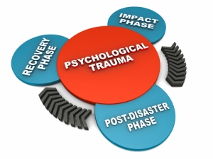 Hypnotherapy Newcastle Post Traumatic Stress Disorder PTSD